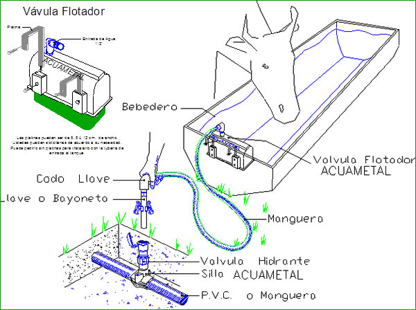 Estanques para bebederos de ganado u otros animales